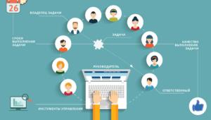 Task-manager_AC-01-300x170 Задачи управления и управление задачами