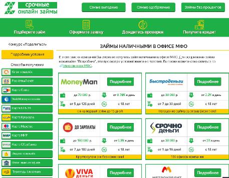 333 Преимущества микрозаймов перед банковскими кредитами