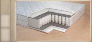 7ddf21387e8f0c34e8e6b4382aff2048-300x137 Как зарабатывают в компании по производству матрасов?